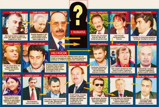"""Operation Gladio in Turkey, 2010: The Ergenekon Military """"Suicides"""" and the CIA"""
