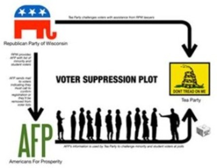 Inside the Wisconsin Right's Voter-Suppression Scheme