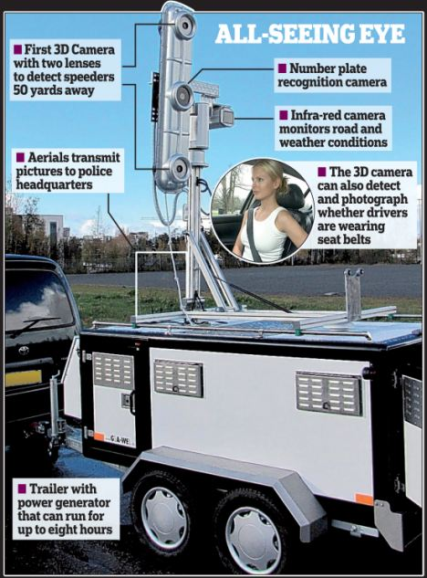 Scariest Speed Camera of All: It checks your insurance, taxes, even whether you're tailgating or not wearing a seatbelt