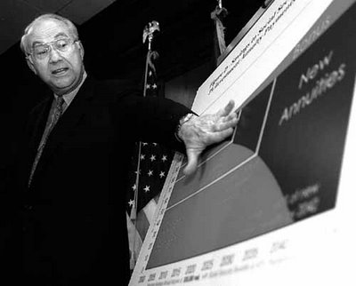 Phil Gramm: Corporate Prostitute in Residence