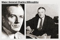 Charles Willoughby (Adolf Tsheppe-Weidenbach), Pearl Harbor and the John Kennedy Murder