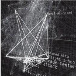 CIA's In-Q-Tel, IBM & Non Obvious Relationship Awareness (NORA) Data Mining/DATA DIVER DISSES TERROR-MINING