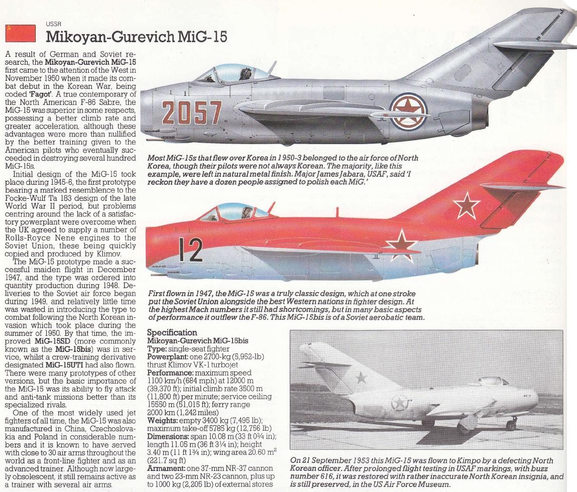 Soviet MiG 15 was a Derivative of Nazi Aviation